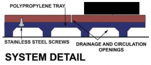 System Detail Ipe Wood Deck Tile
